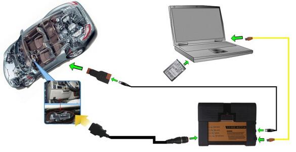 ICOM B | The Blog of www autonumen com