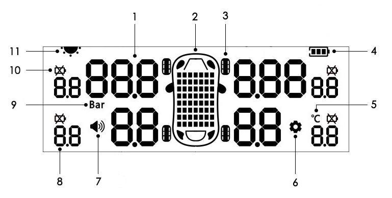 honda tire pressure sensor