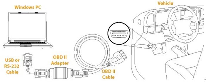 us 120 00 - hot sale dyno scanner uff08scan tool and road dynamometer uff09