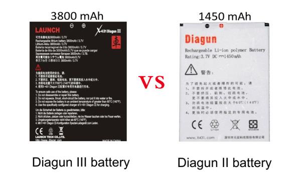 Launch x431 diagun update download