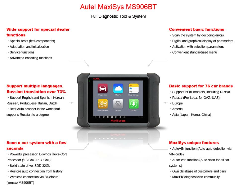 US$1,250 00 - Hot Sale AUTEL MaxiSYS MS906BT Auto Diagnostic Scanner